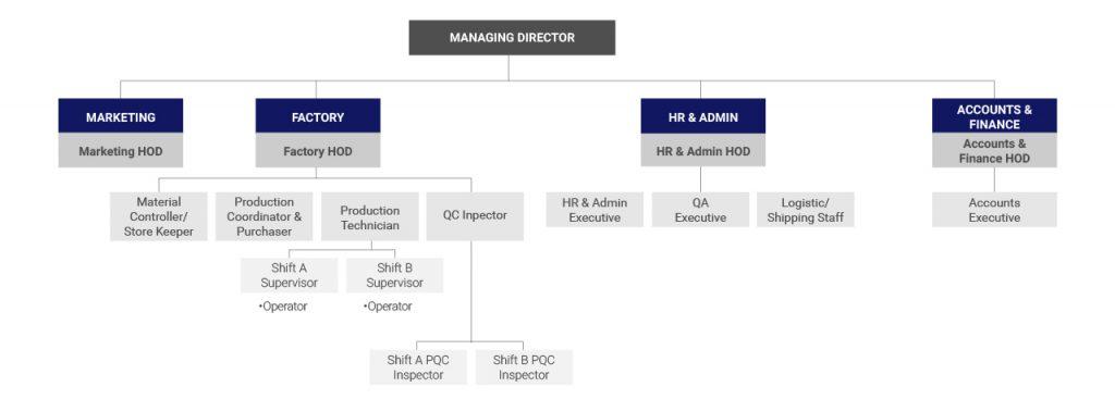 Excel-Polymer-Sdn-Bhd-OC